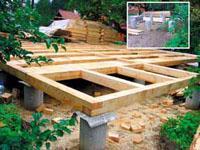 Особенности строительства каменных зданий в сейсмоопасных зонах