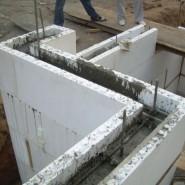 Строительство современного термодома