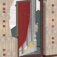 Выбор металлических дверей